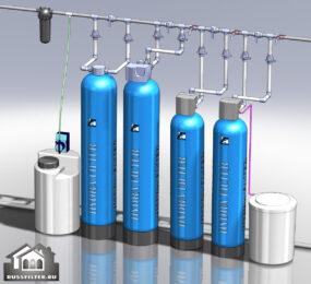 Обзор рынка сорбционных бытовых фильтров очистки воды